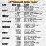 Lottomania Time table